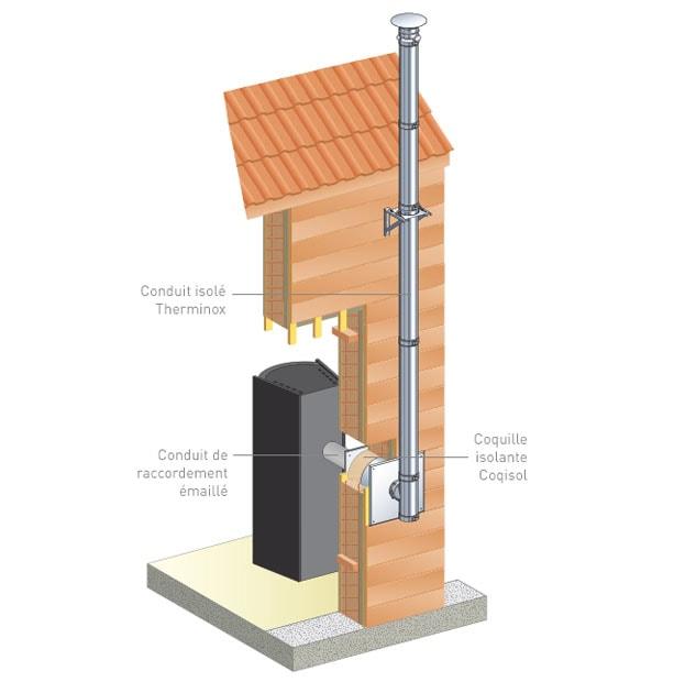 installation de conduits de fum e saint brieuc et lannion. Black Bedroom Furniture Sets. Home Design Ideas
